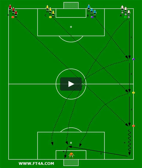 """This is """"CONDITIONING 2"""" by Footballtraining4all on Vimeo"""