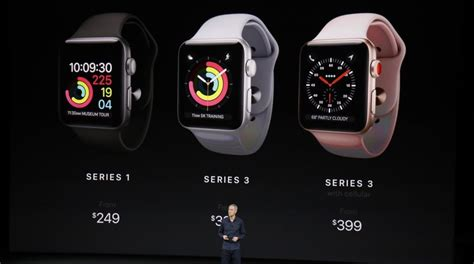 Apple Watch Series 5: Seven features it needs to be the