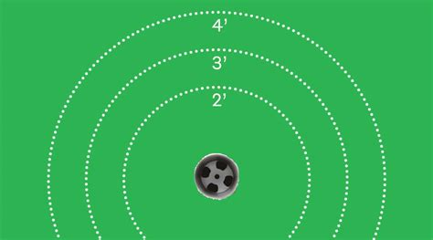 This simple putting test will predict your golf handicap