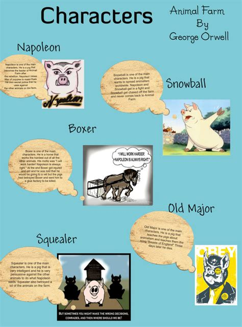 Animal Farm Character Quotes